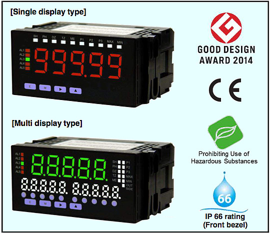 1/8 DIN Digital Panel Meter for DC Voltage/Current, Process Signal