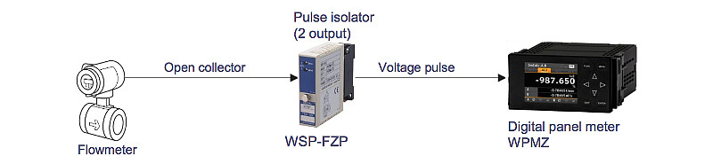 Pulse isolator : Conversion of the pulse signal