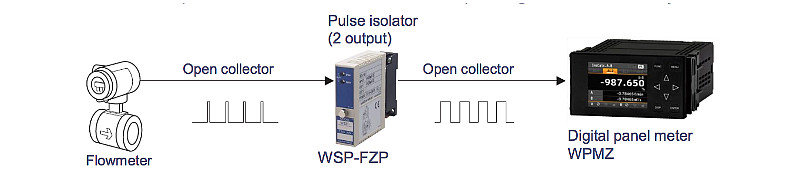 Pulse isolator : Conversion of the pulse width