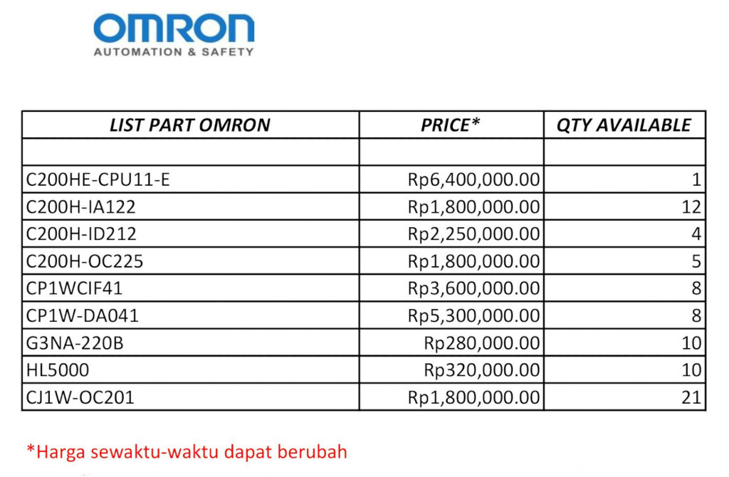 Price List OMRON